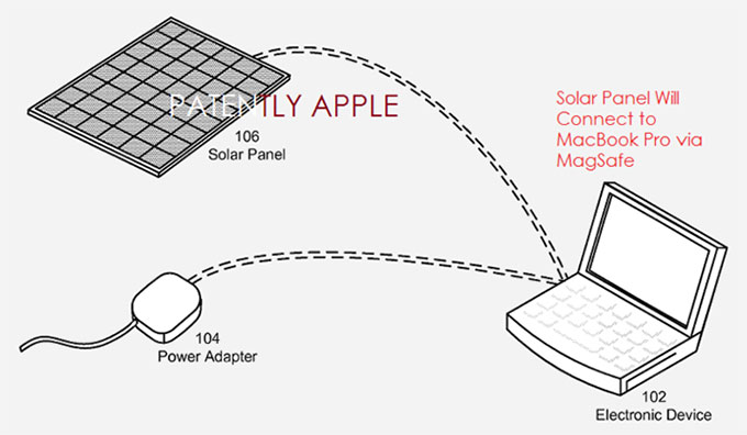 03-1-MacBook-Solar