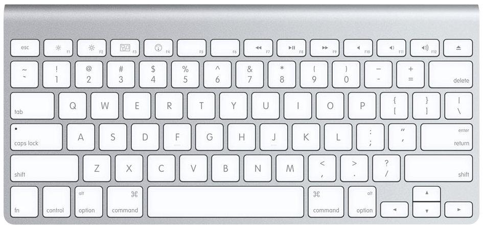 Клавиша Option при работе с Mac