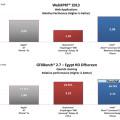 intel-benchmarks-1