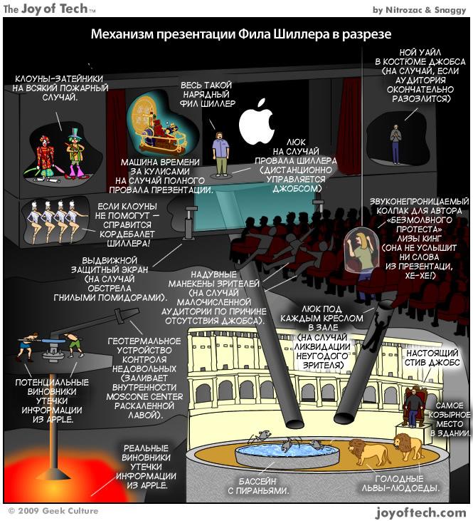 Macworld2009
