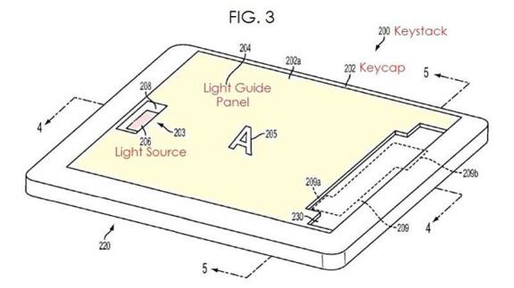 Клавиатура Apple с сенсорными кнопками-экранами