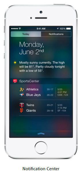 Виджеты в Центре уведомлений iOS 8