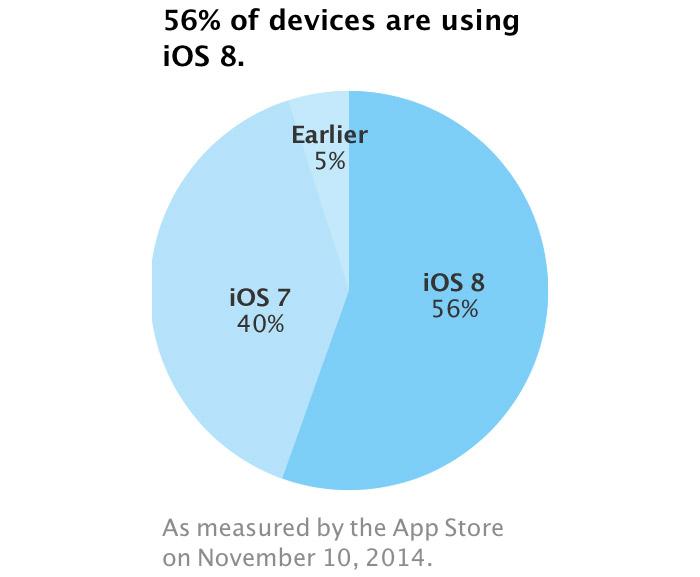 iOS-8-share